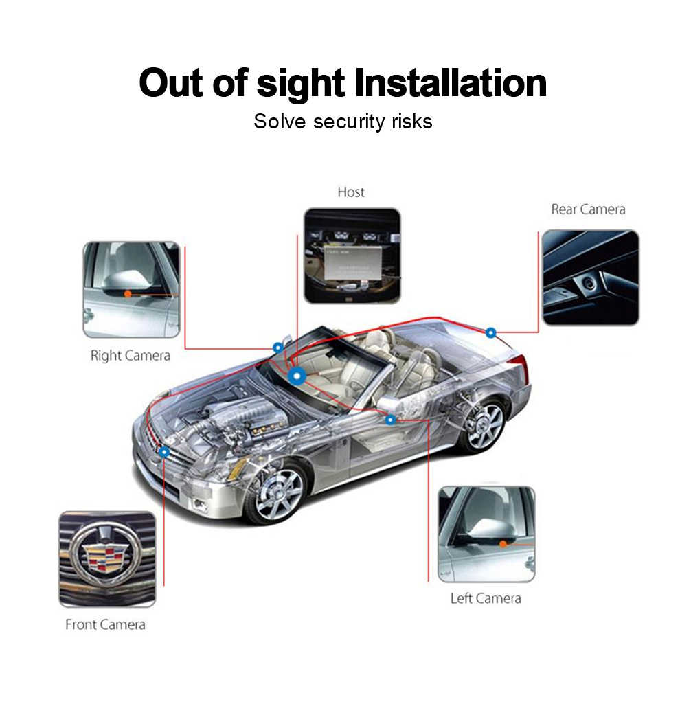 2019 Автомобильный цифровой видеорегистратор HD 3D 360 панорамный обзор системы вождения с птичьим видом панорамная система 4 Автомобильная камера 3D 1080 P DVR g-сенсор Новый
