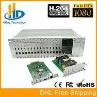 3U стойки 16 каналов H264 H.264 1080 P HDMI кодер 16 в 1 HDMI к IP потокового видео кодер IPTV RTMP UDP HLS RTSP ONVIF