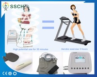 made in China Electrostatic High Potential Therapy for Healthcare insomnia, neurosis,headache