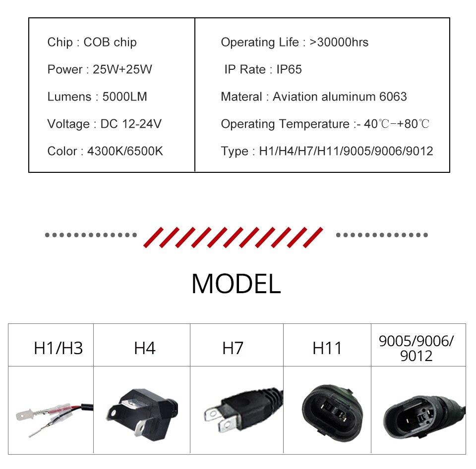 Foxcncar New 2PCS H7 4300K LED H4 6500K Car Fanless Headlight COB 5000LM 50W 12V 24V 1 year warranty H1 H11 H8 9005 9006 HB3 HB4 (14)