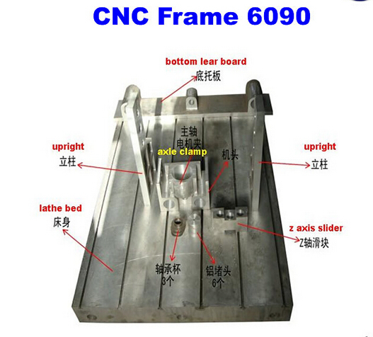 CNC 6090 engraving machine casting frame, with lathe bed, ball screw, bearing