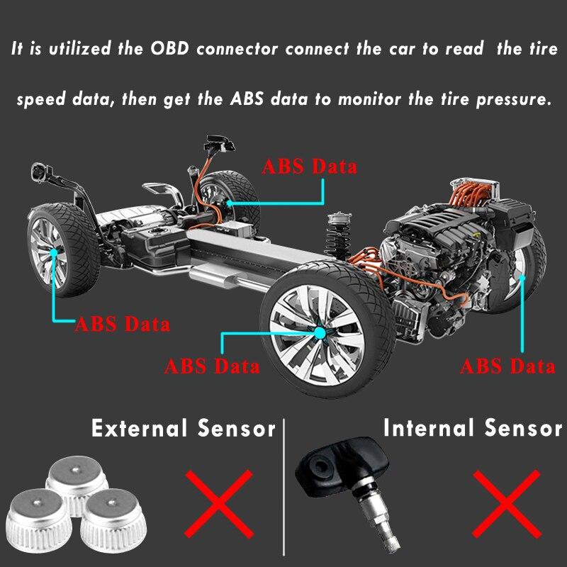 Système numérique de surveillance de la pression des pneus TPMS bouton de commutation OBD pour Mitsubishi Outlander 2014-2018 Xpander Eclipse Cross Mirage - 2