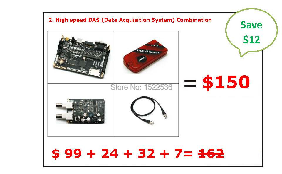 Das Data Acquisition System : High speed das data acquisition system combination