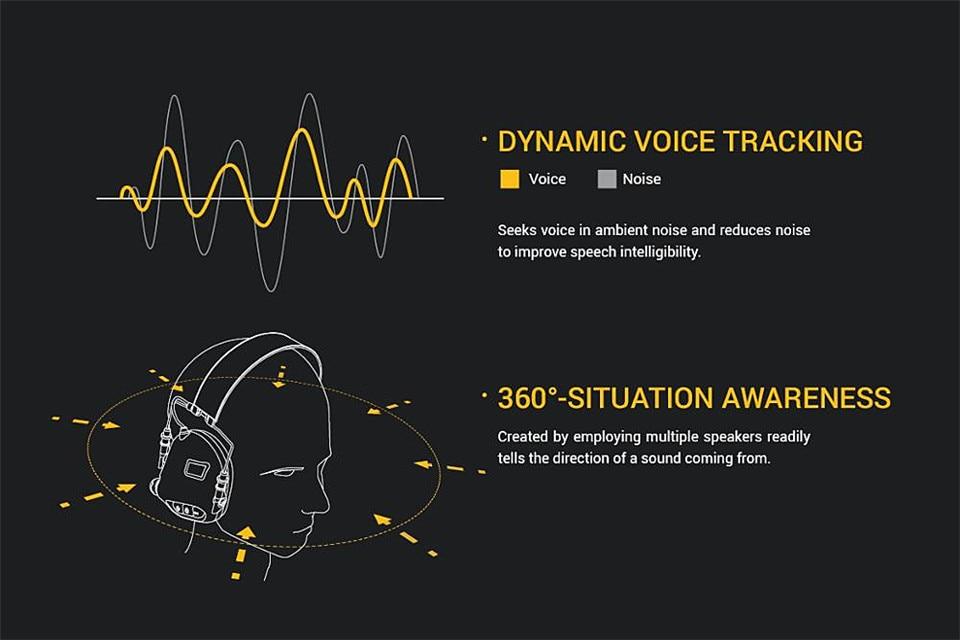 Fones de Ouvido tático & Acessórios