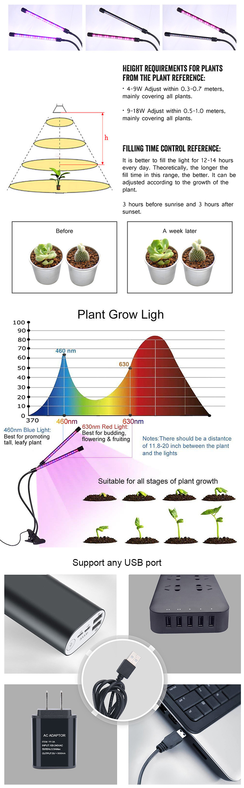3 Led Grow Light 6W Lamps For Plants Full Spectrum Phyto Lamp Led Seedling Lights Indoor Plant Growing Greenhouse Flower Lamps