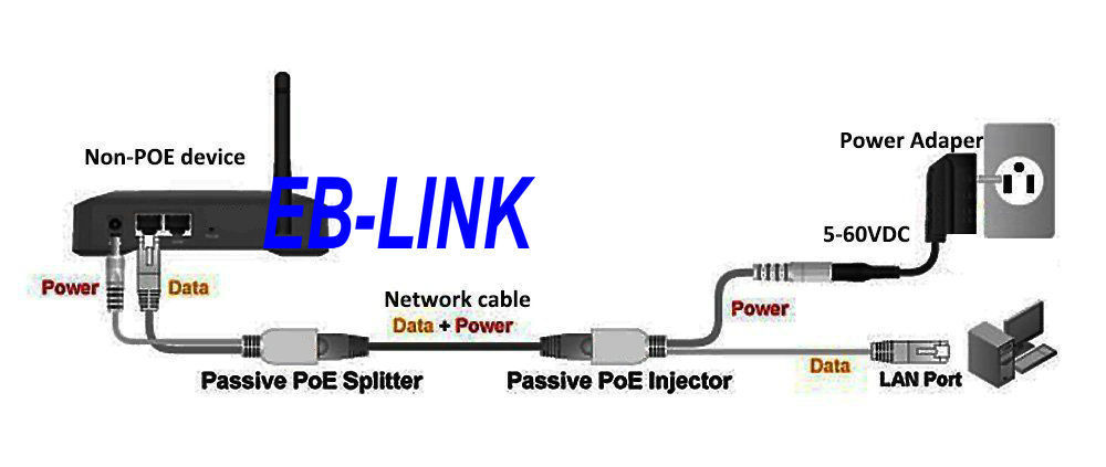 Hot POE Injector Cable Passive Power Over Ethernet Adapter Cable POE Splitter Power Supply Module 3-57v For IP Camera