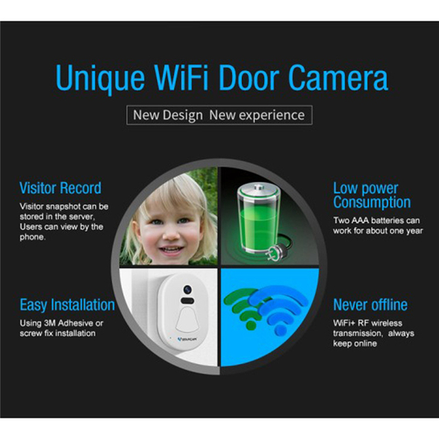 Wifi Doorbell Camera Wireless Ip Door Camera Free