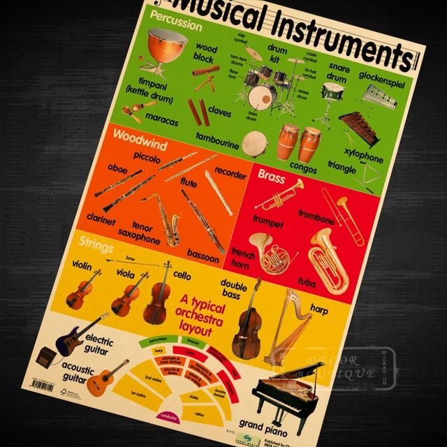 US $3 98 |Musical Instruments Educational Children's Chart Mini Music  Poster Decorative DIY Wall Canvas Stickers Home Posters Art Bar Deco-in  Painting