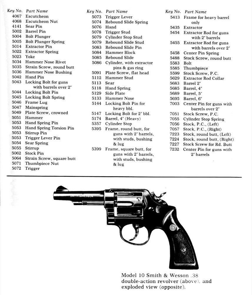 Vintage Weapon Guns Mp 38 Anatomy Illustration Retro Poster Canvas ...