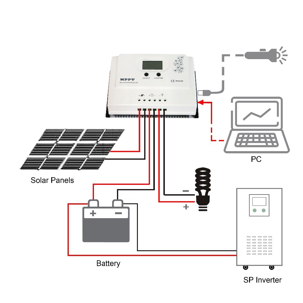 Wholesale 50A MPPT Solar Charge Controller MPPT 50A  for solar system 12V/24V auto work cheap saipwell high power solar charge controller 12v 50a smg50