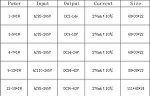 Image 5 - 패널 다운 라이트 용 LED 드라이버 정전류 3W 4 7W 8 12w 15 18W 18 24W 어댑터 변압기 전원 공급 장치