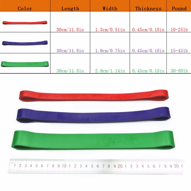 Fitness Resistance Bands Loop Set 3 Level Thick Heavy Crossfit Athletic Power Rubber Bands Workout Training Exercises Equipment