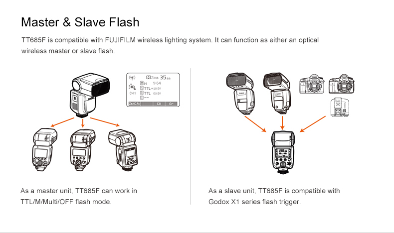 Products_Camera_Flash_TT685F_04