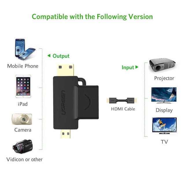 Micro HDMI to HDMI Adapter for Action Camera