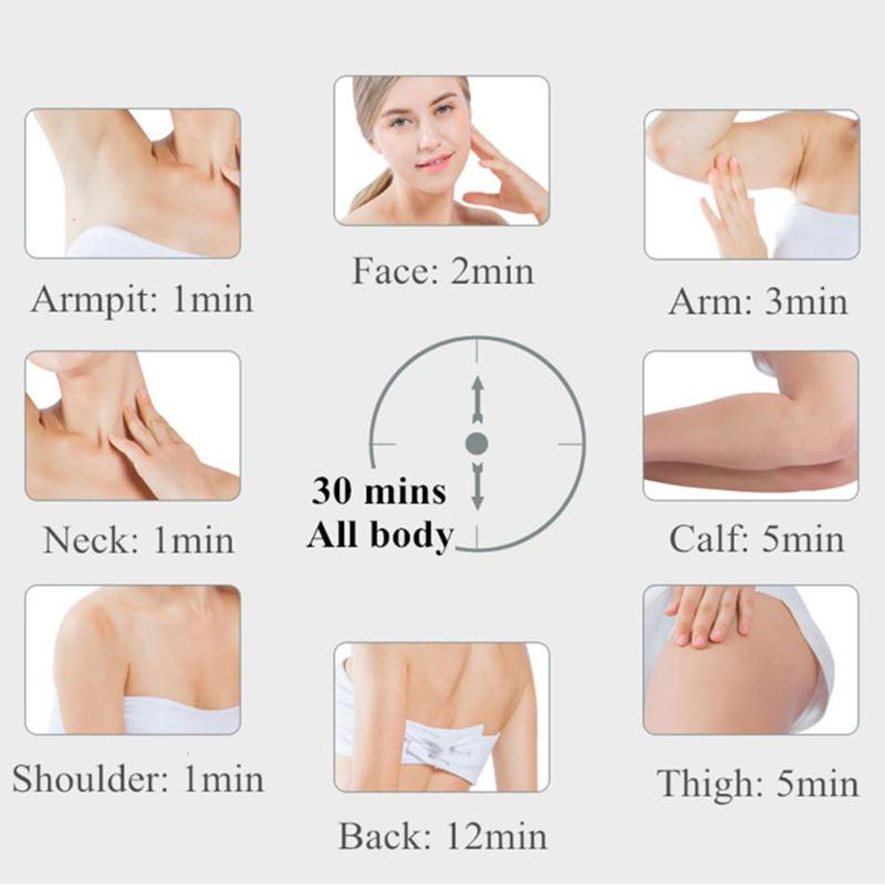 5 Modes Intense Pulsed Light IPL Electric Female Laser Body Hair Removal Photo Women Painless Threading Machine Electric Device in Cleaning Brushes from Home Garden