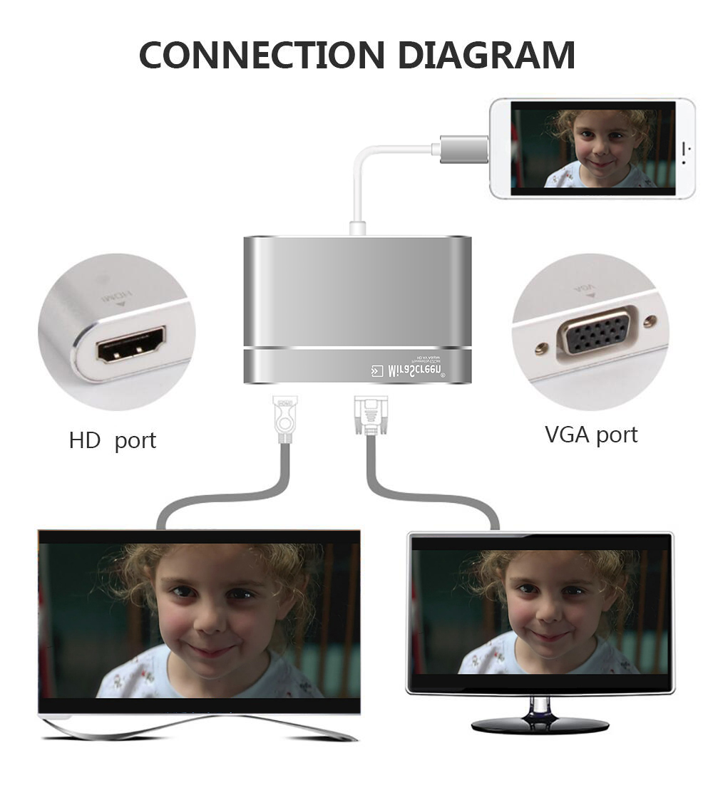 Hdmi Vga Audio Headpone Adapter Play Music Charging Cable 8 Pin Connector Diagram For Iphone 8plus X 6s 7s Ipad Support Ios 10 In Tv Stick From Consumer