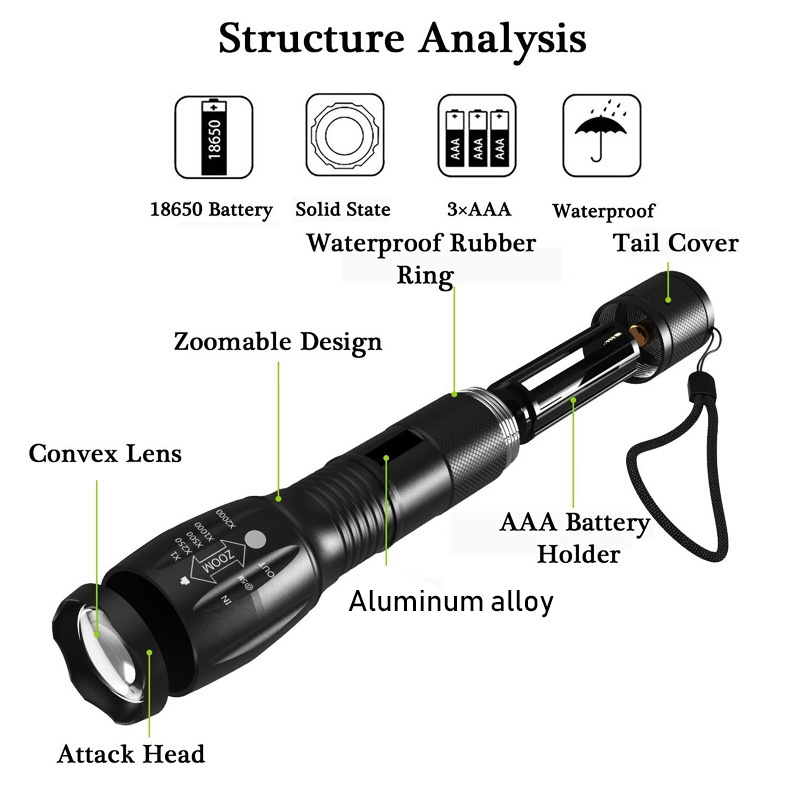 ZK60 Dropshipping LED Tactical Flashlight Torch Zoomable 8000LM 5 Mode Water Resistant Handheld Light 18650 AAA Best for Camping