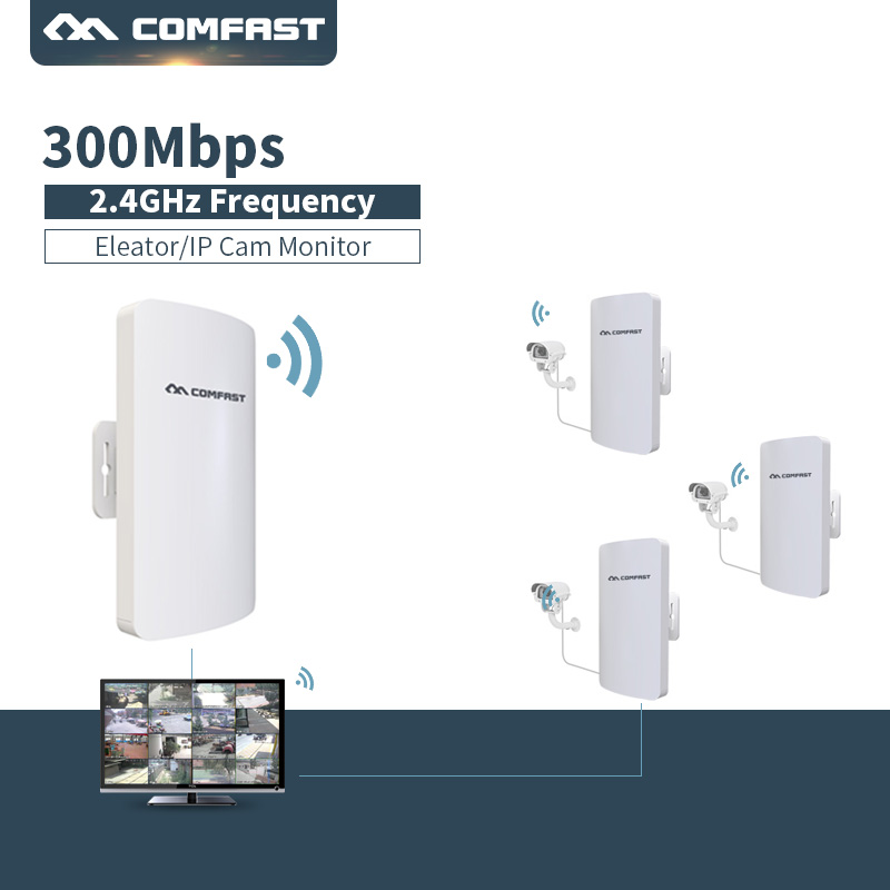 Mini wireless bridge wifi router repeater COMFAST 2.4ghz 300mbps outdoor CPE for ip camera project 1-2km long range amplifier
