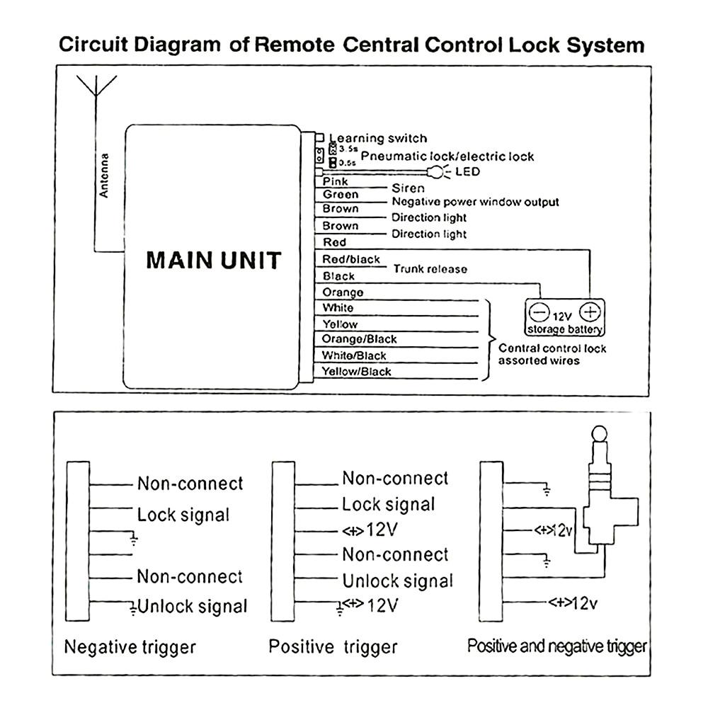 main control unit 2x remotes instructions wiring diagram trusted  main control unit 2x remotes instructions wiring diagram wiring car alarm systems auto remote central kit