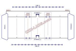 Image 3 - CZH LABS Combo Package Dsub DB9 DB15 DB25 DB37 Diagnostic Test Breakout Boards.