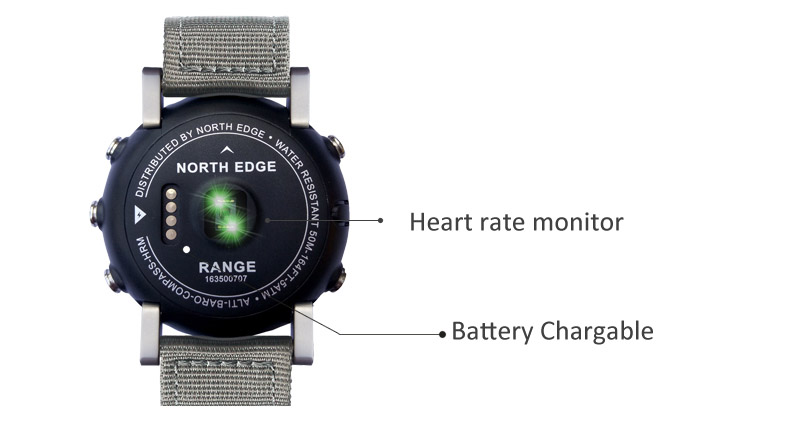 range heart rate 4
