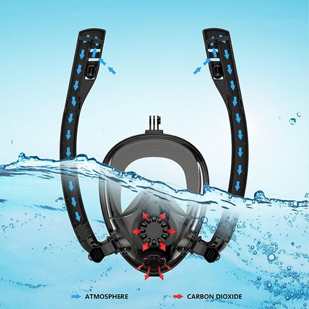 2019 nouveau Design Double tubas système de respiration avancé masque de plongée sous-marine Anti-buée masque de plongée en apnée visage complet adultes enfants