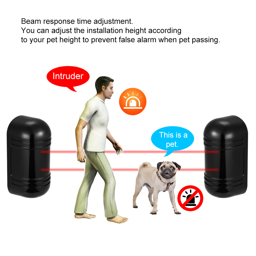 Wired Dual Beam Photoelectric Infrared Sensor Barrier Detector 100m Intrusion Alarm Tamper Output For Door Window Burglar System In Fire Control Panel
