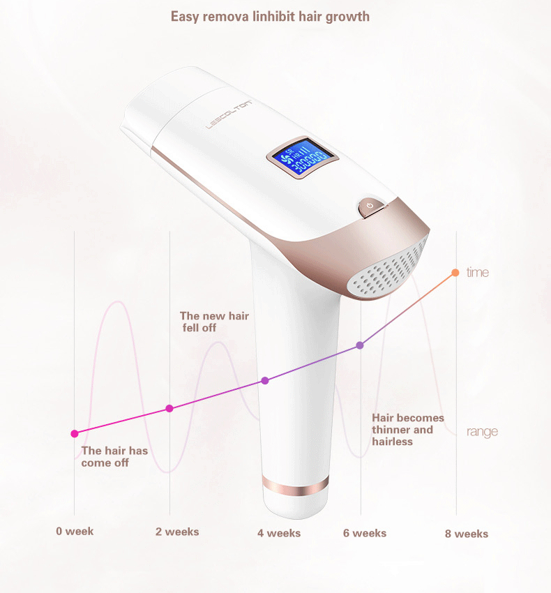 Lescolton IPL Laser Hair Removal Device for Permanent Hair Removal of Armpit Hair with 700000 Flashes 21