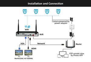 Image 3 - 4CH Audio Record 5MP H.265 HD Home Wifi Wireless CCTV Camera System NVR Set Video Surveillance Kit IP Indoor Security Camera