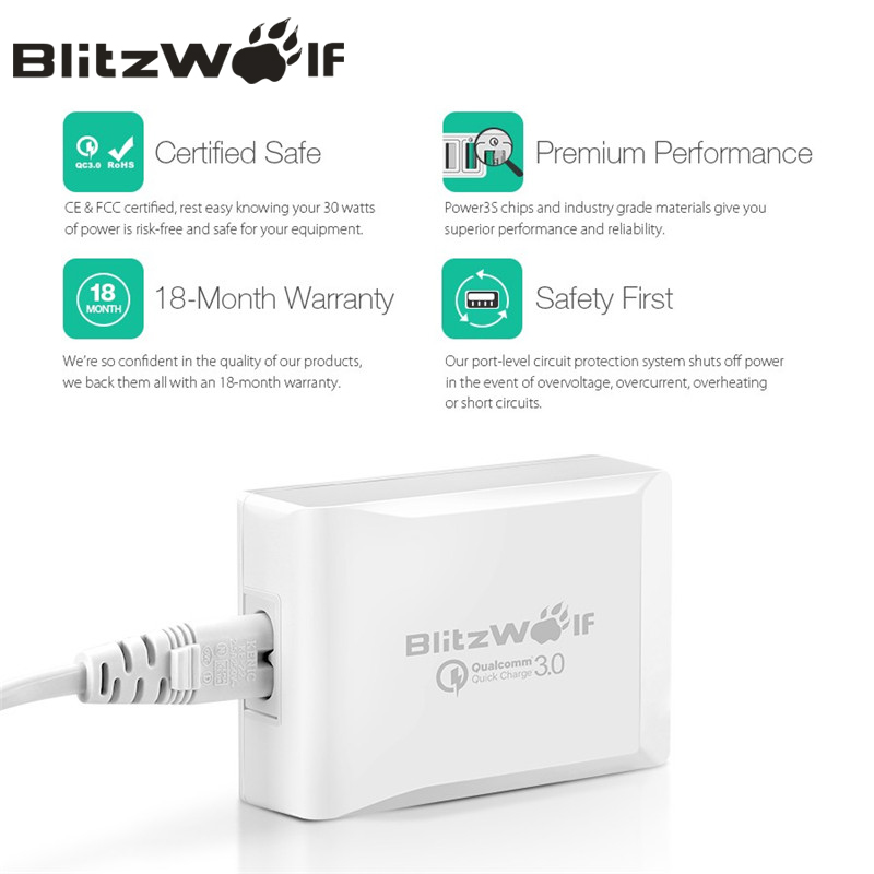 Image result for BlitzWolf® BW-S7