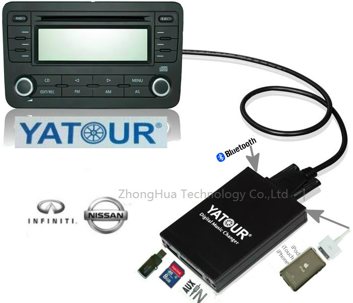 Yatour YTM07 Car audio Digital Music CD Changer adapter USB SD AUX Bluetooth ipod iphone interface for Nissan MP3 Plyer