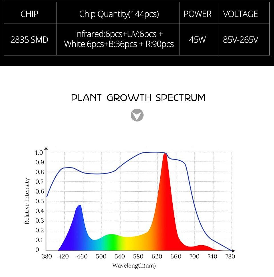 LED Plant Grow Light Full Spectrum 45W AC 85-265V Phyto Lamp for Plants Flower Seedlings 144LEDs Indoor Grow Light Hanger Kit (4)