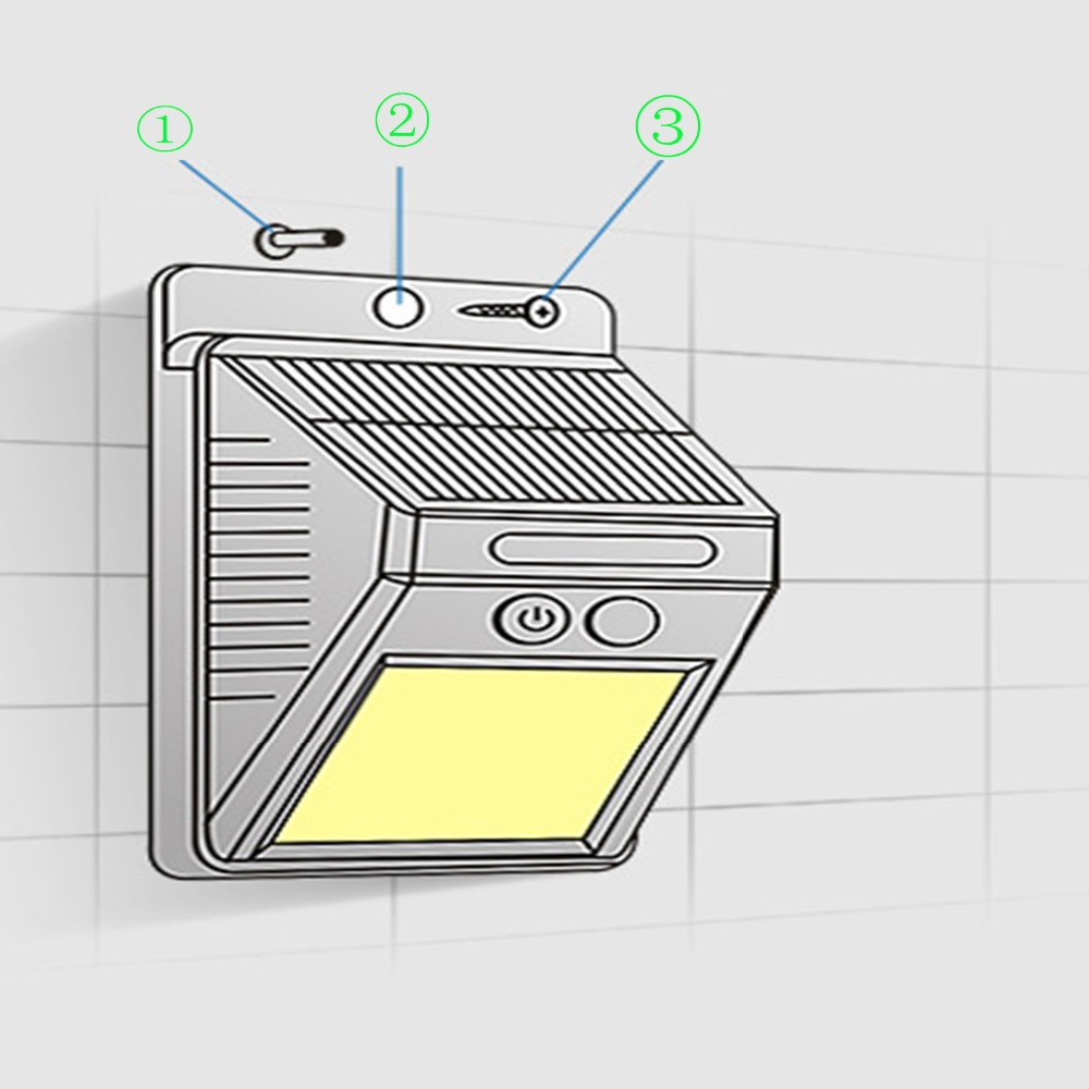 huaxinv 35 led solar light dc 6v wireless pir motion sensor solar lamp ip65 waterproof outdoor lighting lights garden wall light in led outdoor wall lamps  [ 1000 x 1000 Pixel ]