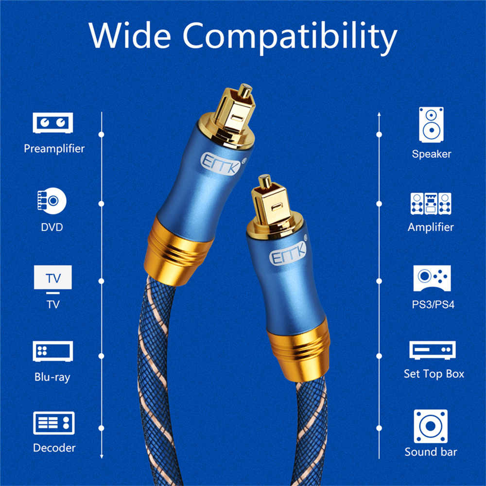 EMK cyfrowy optyczny Audio Toslink kabel światłowodowy kabel Audio 1m 2m 3m 10m 15m dla Hi-Fi tv dvd