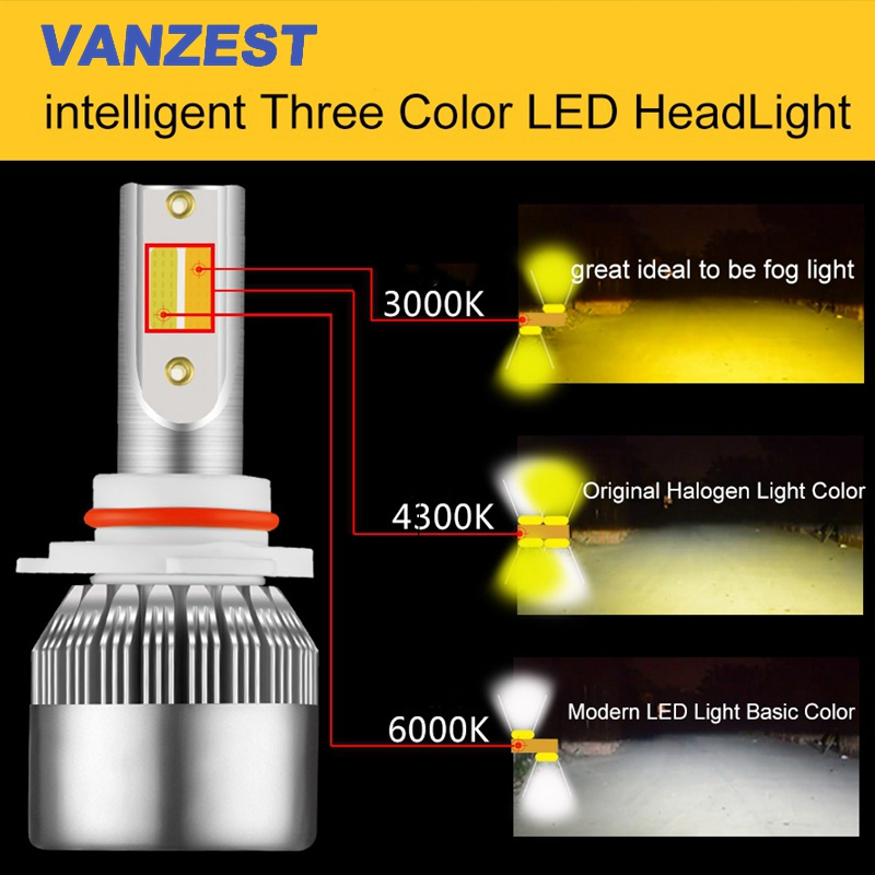 Car Headlight H4 LED H7 LED Bulb 3000K 6000K H1 H3 H8 H11 9005 9006 HB4 880 881 LED Dual Color Yellow White Automotive Fog Lamp new 3color changing led bulb headlight foglight h1 h3 h4 h7 h8 h9 h11 9005 9006 9012 880 881 3000k yellow 4300k warm 6000k white