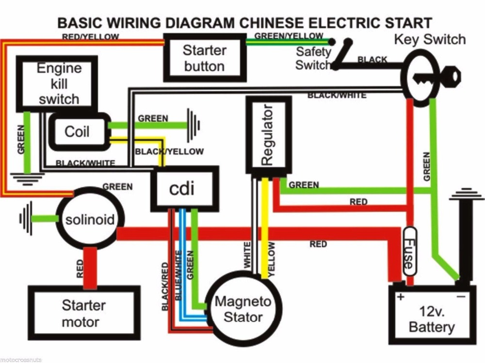 Full Electrics wiring harness CDI Ignition coil Rectifier Switch 110cc 125cc ATV Quad Bike Buggy gokart chinese dirt bike wiring diagram stator wiring diagram \u2022 wiring Chinese 90Cc ATV at eliteediting.co