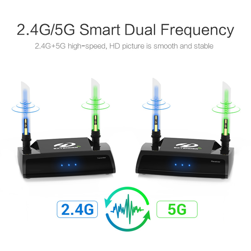 2.4G/5G 1080P Wireless HDMI AV Video Transmitter Receiver HDMI Converter HDMI Cable IR Extender up to 100M hdmi extender AVC580+