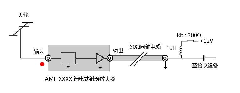Amplificador coaxial da antena do rf da