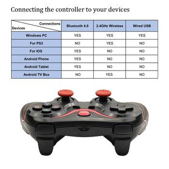 Wholesale Terios T3 X3 Wireless Joystick Gamepad Game Controller bluetooth BT3.0 Joystick For Mobile Phone Tablet TV Box Holder 6