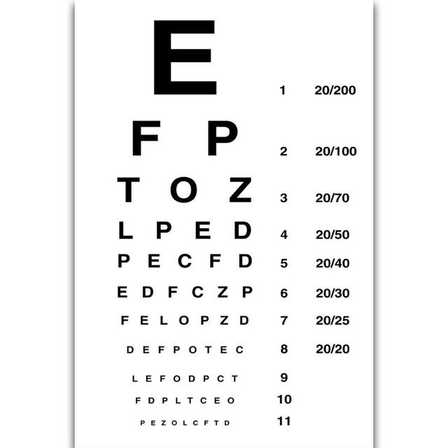 Fx1686 Hot Modern Eye Test Chart Medical Deals Home Custom Picture