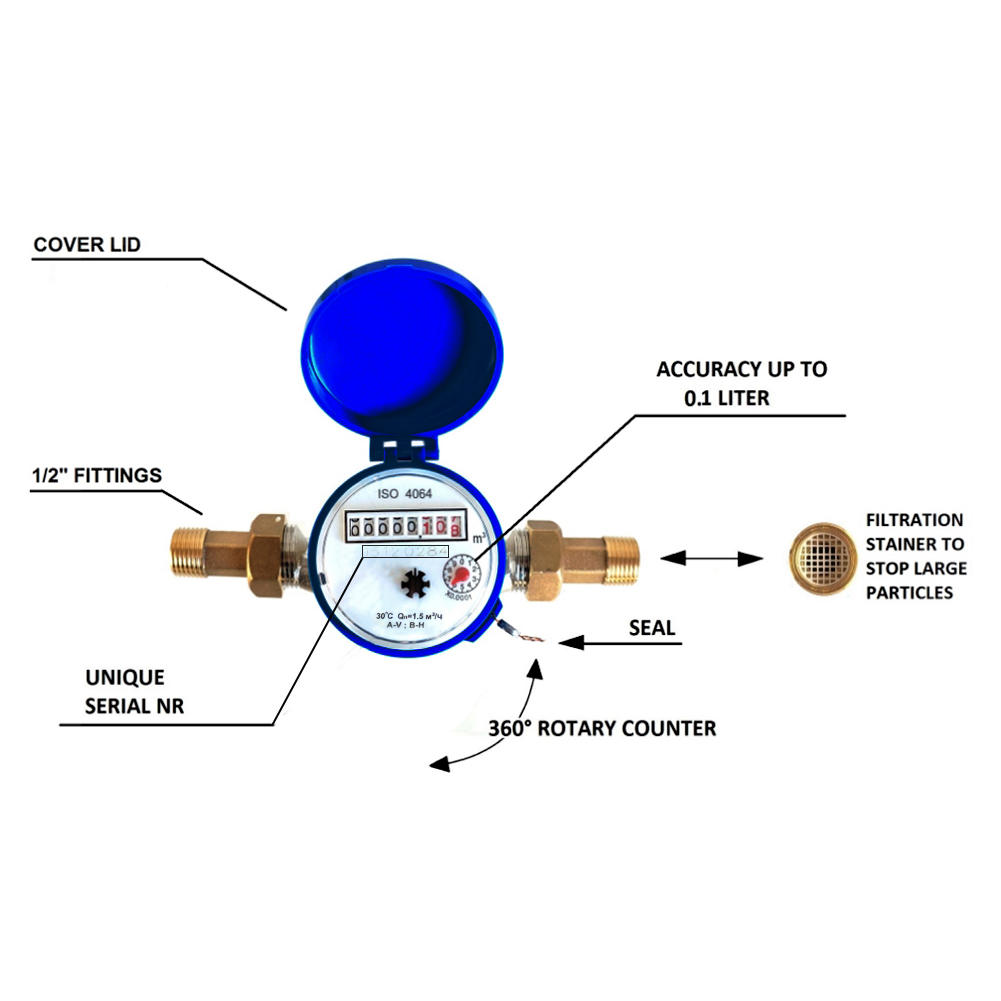 Home Water Meter Diagram Electrical Wiring 15mm Plastic Single Flow Dry Cold Table Garden City