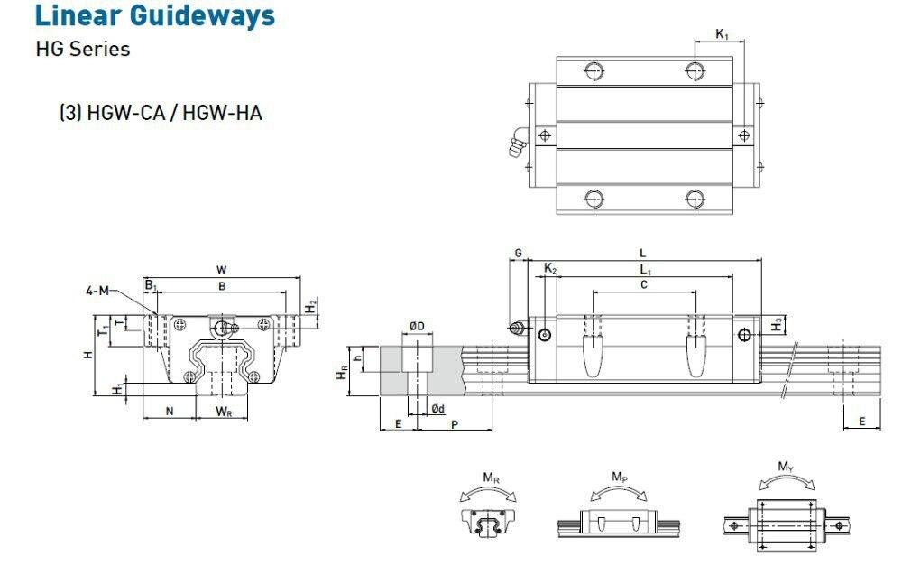 HGW01