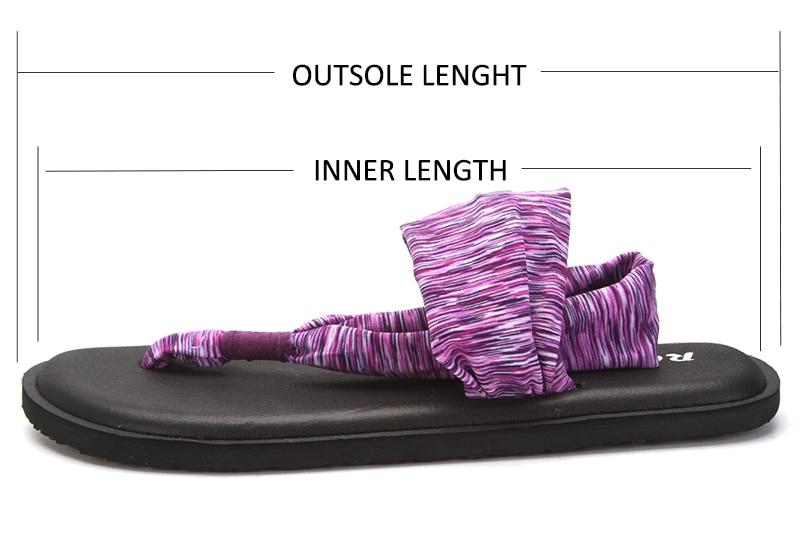 yoga length