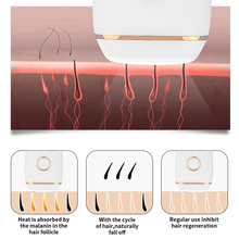 Permanent IPL Laser Hair Removal Machine Hair Remover Epilator Body Leg Bikini Trimmer Photoepilator For Women