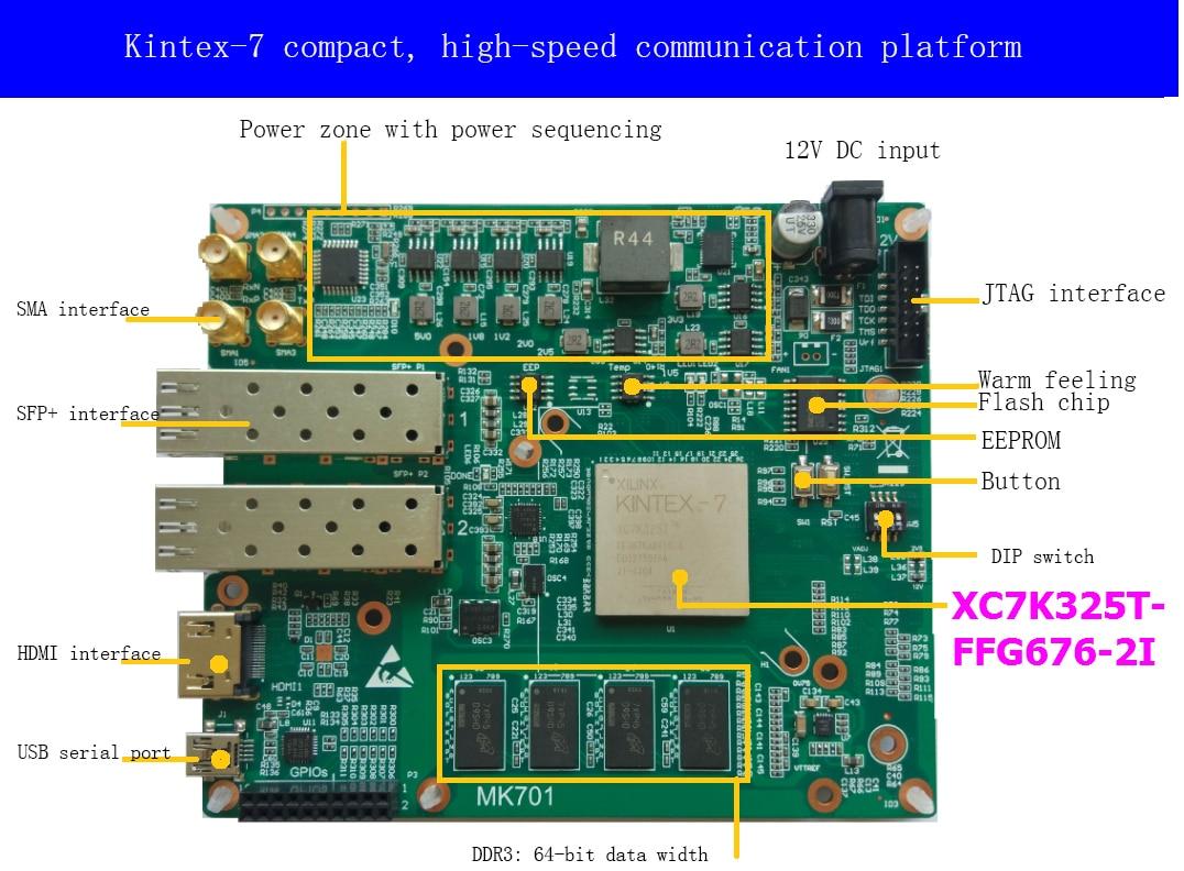 Kintex-7 Développement Conseil XC7K325T FPGA Core Conseil Calcul Intensif Machine D'apprentissage Algorithme Validation
