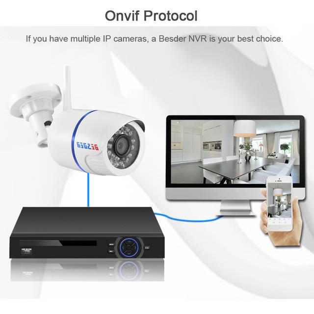 BESDER 1080P 960P 720P WIFI IP Camera Outdoor Wireless Surveillance  Security Camera Onvif P2P CCTV Camera TF Card Slot CamHi App