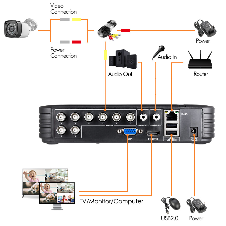 Image 5 - KERUI AHD Home Security Camera System 8CH DVR Kits Audio Record With 8pcs 4MP Camera HDMI CCTV Video Surveillance System Set-in Surveillance System from Security & Protection
