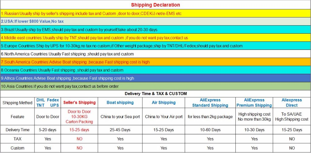 shipping declaration