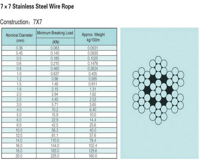 Contemporary 7x19 Wire Rope Motif - Electrical Circuit Diagram Ideas ...