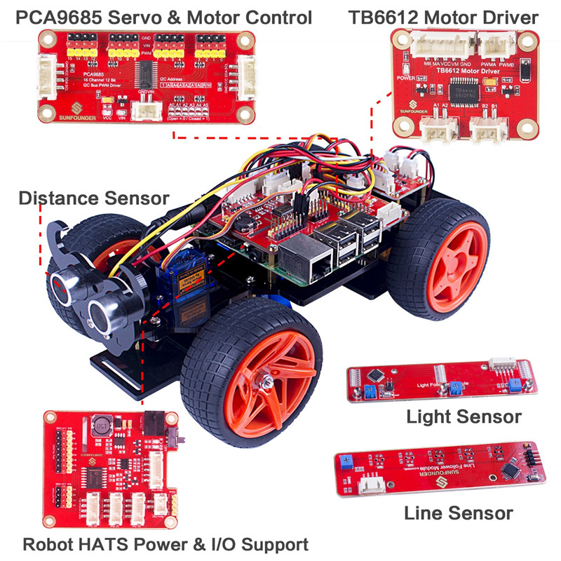 Raspberry Pi Car  -S (6)